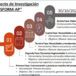 TransformAAPP, un proyecto para apoyar a los Innovador@s Públicos